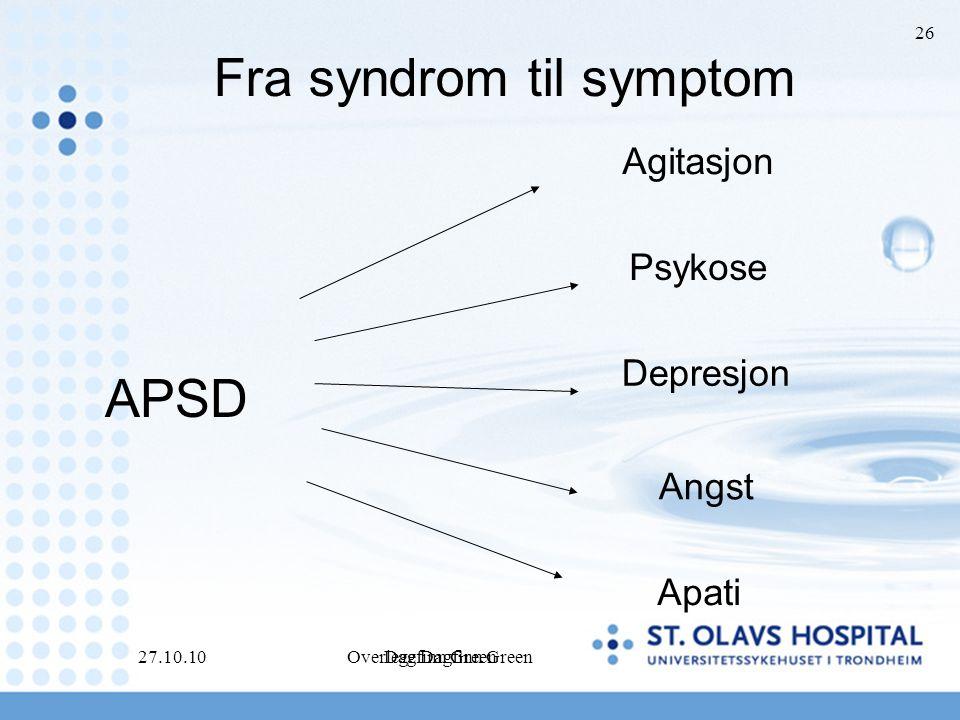 Dagfinn Green 27.10.10Overlege Dagfinn Green 26 Fra syndrom til symptom APSD Agitasjon Psykose Depresjon Angst Apati