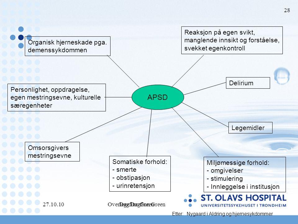 Dagfinn Green 27.10.10Overlege Dagfinn Green 28 APSD Organisk hjerneskade pga.