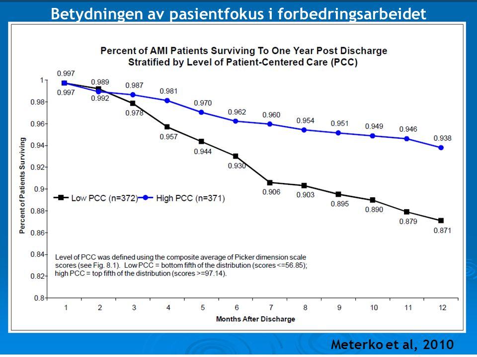 Meterko et al, 2010 Betydningen av pasientfokus i forbedringsarbeidet