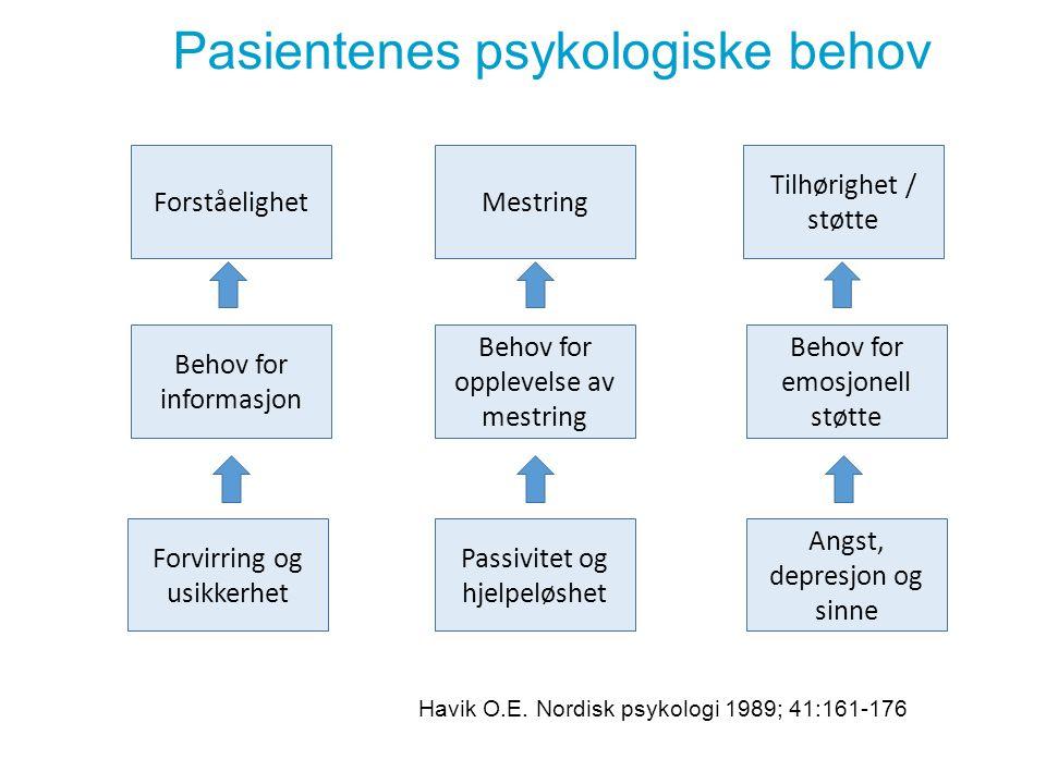 Pasientenes psykologiske behov ForståelighetMestring Tilhørighet / støtte Behov for emosjonell støtte Behov for opplevelse av mestring Behov for infor