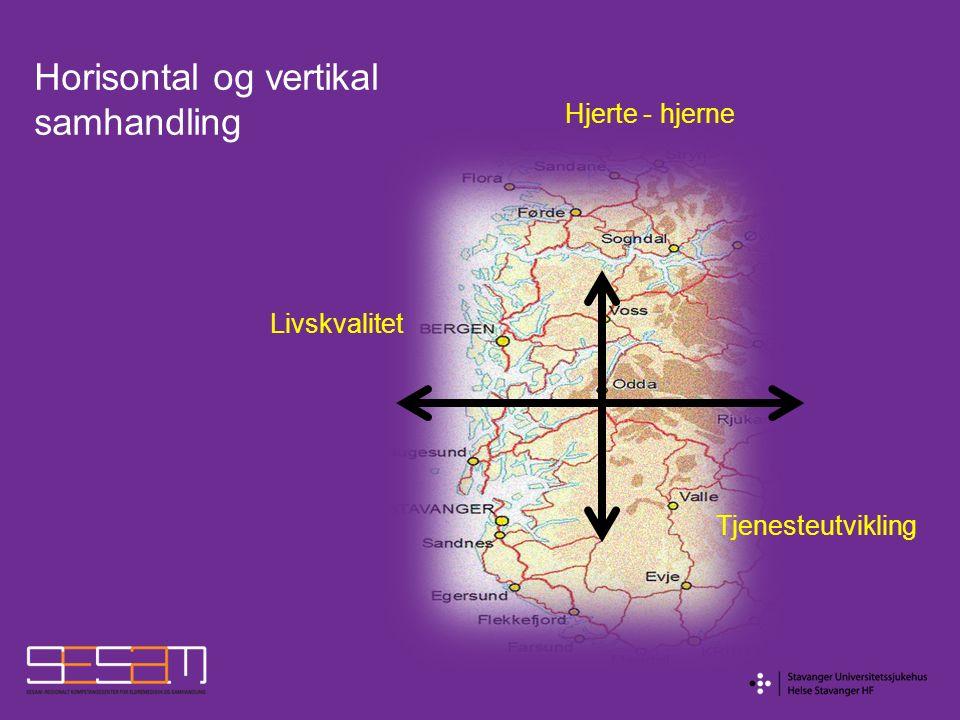 Horisontal og vertikal samhandling Livskvalitet Hjerte - hjerne Tjenesteutvikling