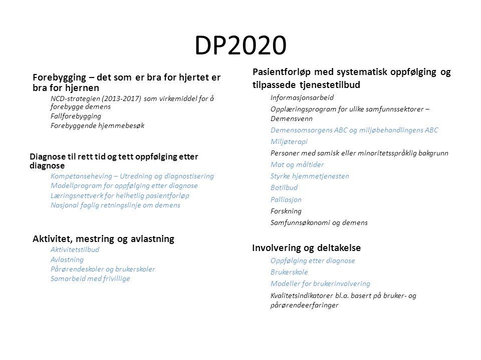 DP2020 Forebygging – det som er bra for hjertet er bra for hjernen NCD-strategien (2013-2017) som virkemiddel for å forebygge demens Fallforebygging Forebyggende hjemmebesøk Diagnose til rett tid og tett oppfølging etter diagnose Kompetanseheving – Utredning og diagnostisering Modellprogram for oppfølging etter diagnose Læringsnettverk for helhetlig pasientforløp Nasjonal faglig retningslinje om demens Aktivitet, mestring og avlastning Aktivitetstilbud Avlastning Pårørendeskoler og brukerskoler Samarbeid med frivillige Pasientforløp med systematisk oppfølging og tilpassede tjenestetilbud Informasjonsarbeid Opplæringsprogram for ulike samfunnssektorer – Demensvenn Demensomsorgens ABC og miljøbehandlingens ABC Miljøterapi Personer med samisk eller minoritetsspråklig bakgrunn Mat og måltider Styrke hjemmetjenesten Botilbud Palliasjon Forskning Samfunnsøkonomi og demens Involvering og deltakelse Oppfølging etter diagnose Brukerskole Modeller for brukerinvolvering Kvalitetsindikatorer bl.a.