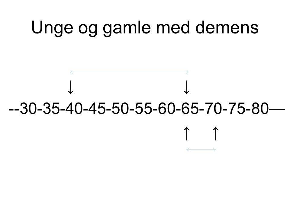 Unge og gamle med demens ↓ --30-35-40-45-50-55-60-65-70-75-80—↑