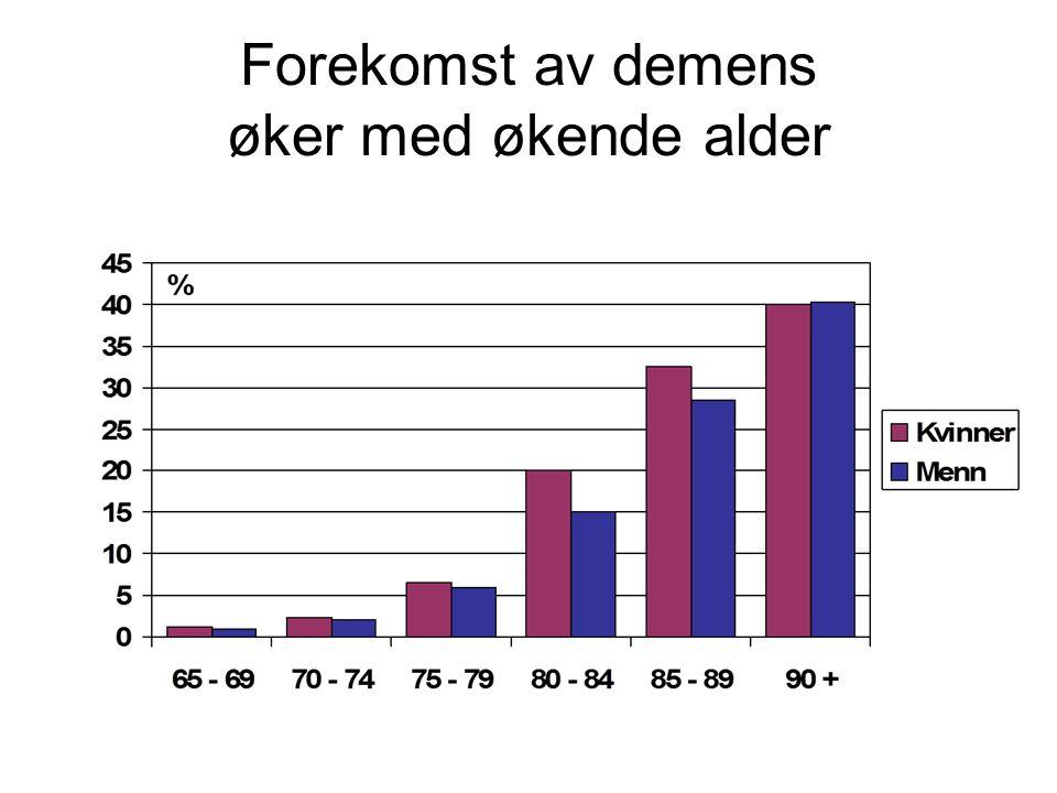 Forekomst av demens øker med økende alder