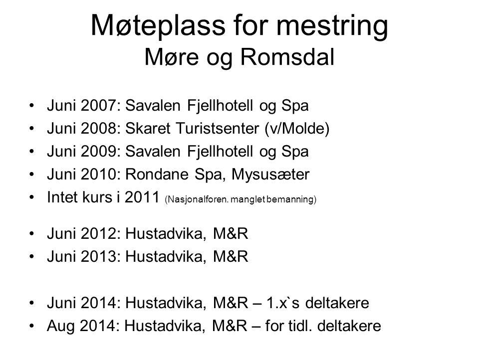 Møteplass for mestring Møre og Romsdal Juni 2007: Savalen Fjellhotell og Spa Juni 2008: Skaret Turistsenter (v/Molde) Juni 2009: Savalen Fjellhotell og Spa Juni 2010: Rondane Spa, Mysusæter Intet kurs i 2011 (Nasjonalforen.