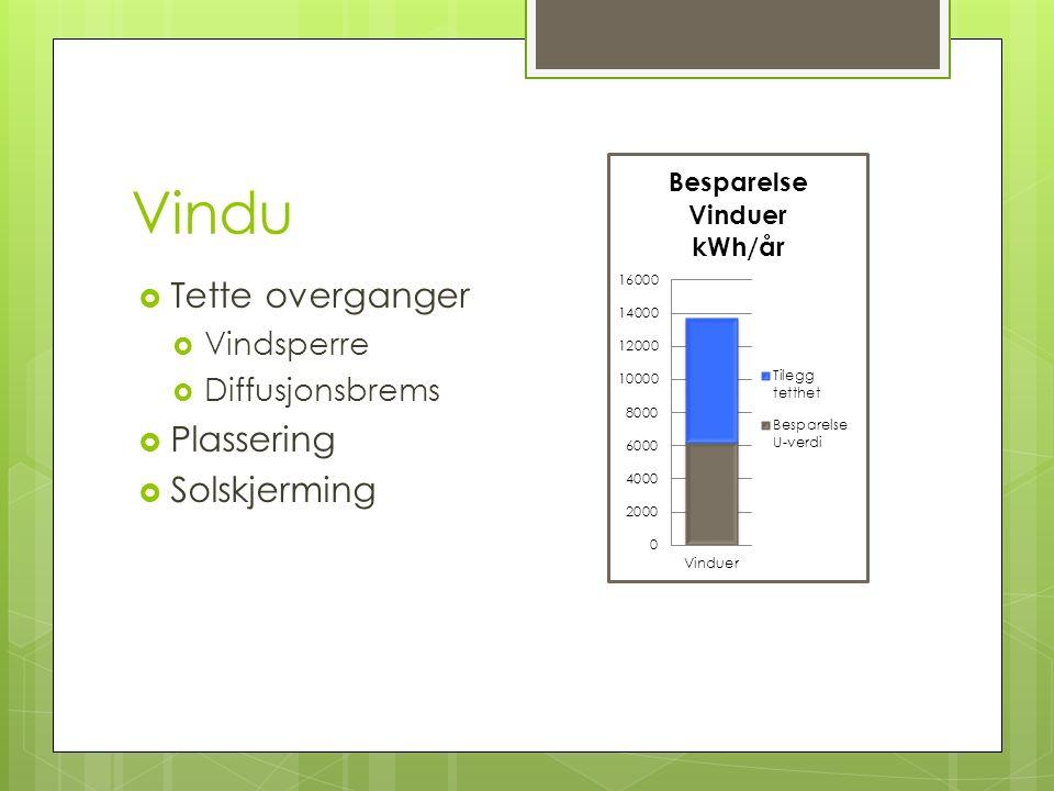 Vindu  Tette overganger  Vindsperre  Diffusjonsbrems  Plassering  Solskjerming