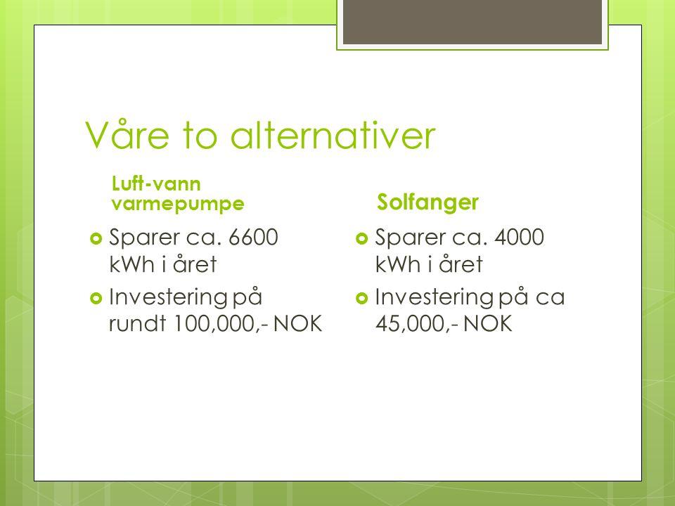 Våre to alternativer Luft-vann varmepumpe  Sparer ca.