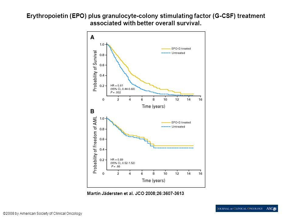 Erythropoietin (EPO) plus granulocyte-colony stimulating factor (G-CSF) treatment associated with better overall survival.