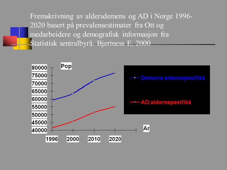 Fremskrivning av aldersdemens og AD i Norge 1996- 2020 basert på prevalensestimater fra Ott og medarbeidere og demografisk informasjon fra Statistisk sentralbyrå.