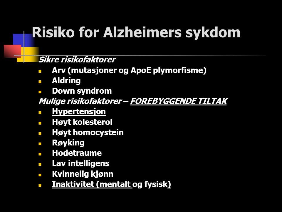 Risiko for Alzheimers sykdom Sikre risikofaktorer Arv (mutasjoner og ApoE plymorfisme) Aldring Down syndrom Mulige risikofaktorer – FOREBYGGENDE TILTAK Hypertensjon Høyt kolesterol Høyt homocystein Røyking Hodetraume Lav intelligens Kvinnelig kjønn Inaktivitet (mentalt og fysisk)
