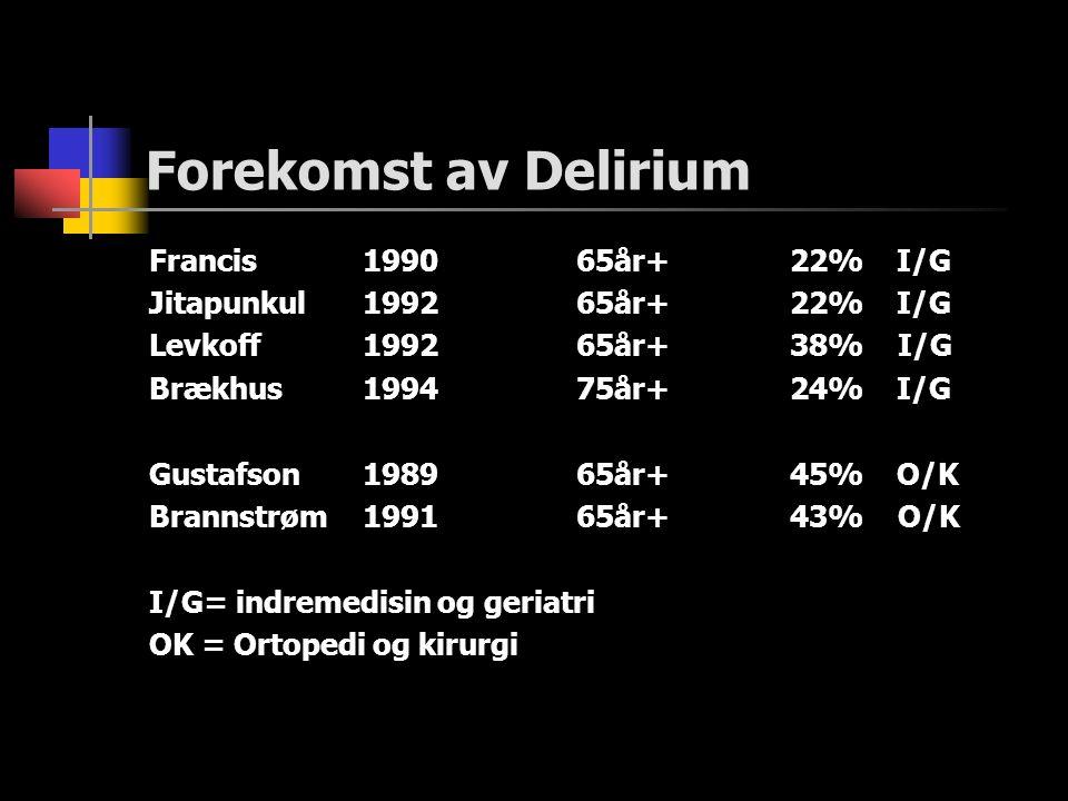 Forekomst av Delirium Francis199065år+22%I/G Jitapunkul199265år+22%I/G Levkoff199265år+38% I/G Brækhus199475år+24%I/G Gustafson198965år+45%O/K Brannstrøm199165år+43% O/K I/G= indremedisin og geriatri OK = Ortopedi og kirurgi