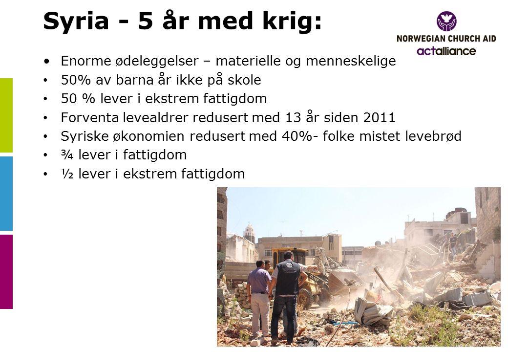 Syria - 5 år med krig: Enorme ødeleggelser – materielle og menneskelige 50% av barna år ikke på skole 50 % lever i ekstrem fattigdom Forventa levealdrer redusert med 13 år siden 2011 Syriske økonomien redusert med 40%- folke mistet levebrød ¾ lever i fattigdom ½ lever i ekstrem fattigdom