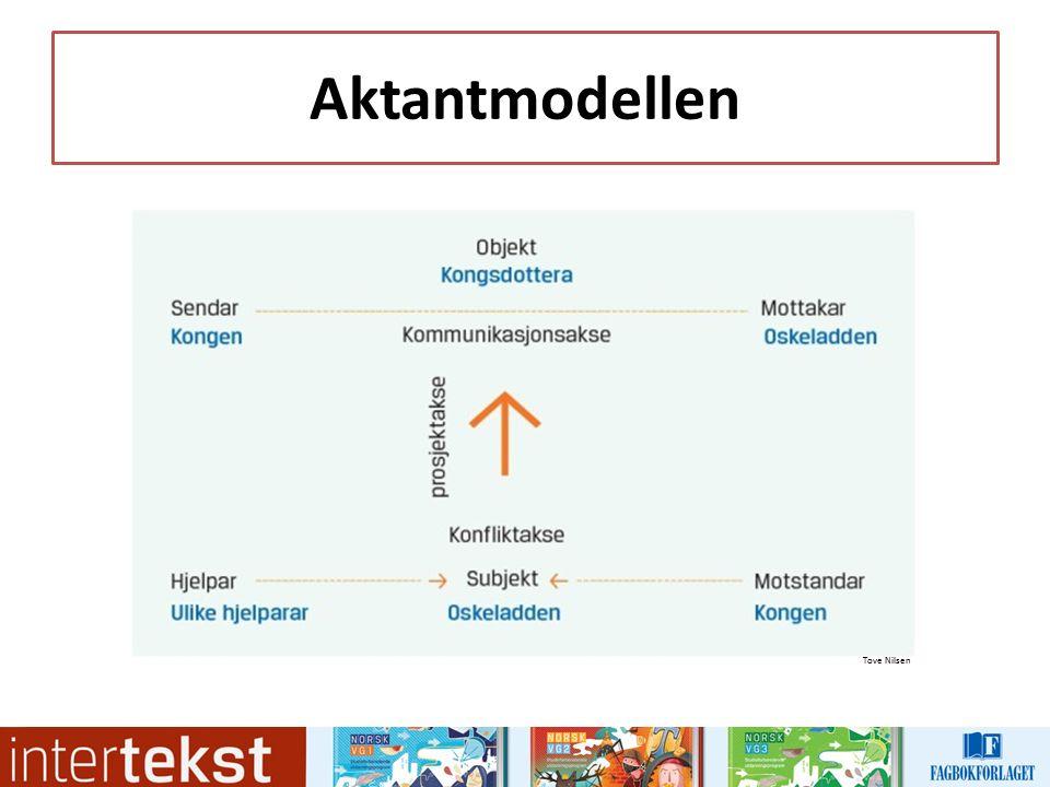 Aktantmodellen Tove Nilsen