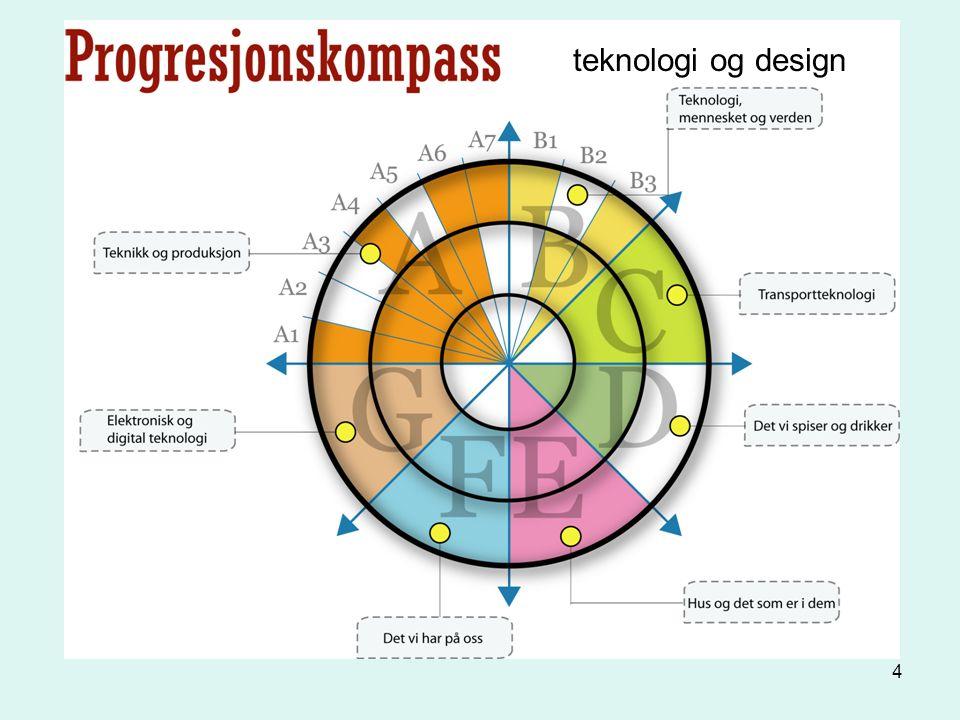 4 teknologi og design