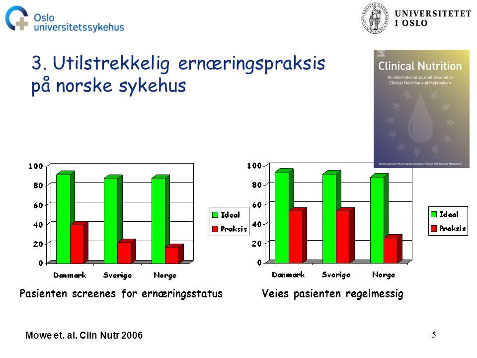 5 3. Utilstrekkelig ernæringspraksis på norske sykehus Pasienten screenes for ernæringsstatusVeies pasienten regelmessig Mowe et. al. Clin Nutr 2006