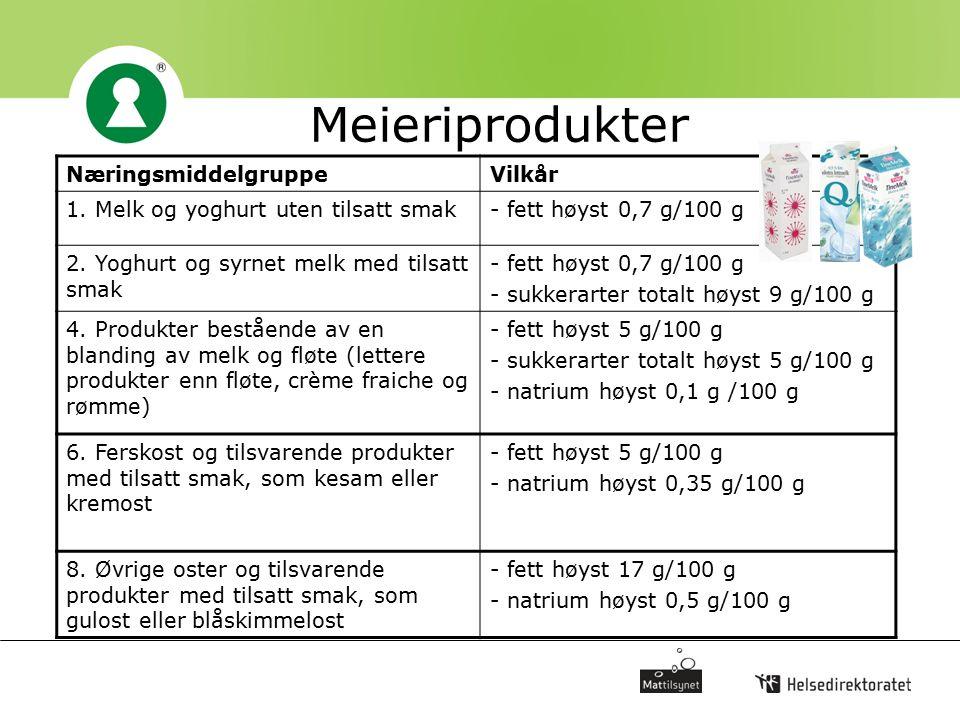 NæringsmiddelgruppeVilkår 1. Melk og yoghurt uten tilsatt smak- fett høyst 0,7 g/100 g 2. Yoghurt og syrnet melk med tilsatt smak - fett høyst 0,7 g/1