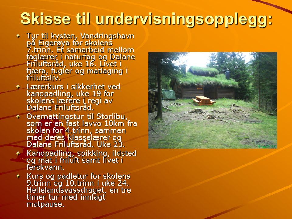 Skisse til undervisningsopplegg: Tur til kysten, Vandringshavn på Eigerøya for skolens 7.trinn.