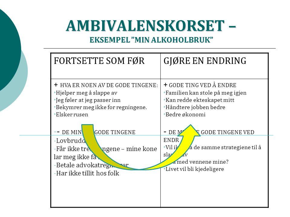 """AMBIVALENSKORSET – EKSEMPEL """"MIN ALKOHOLBRUK"""" FORTSETTE SOM FØRGJØRE EN ENDRING + HVA ER NOEN AV DE GODE TINGENE: Hjelper meg å slappe av Jeg føler at"""