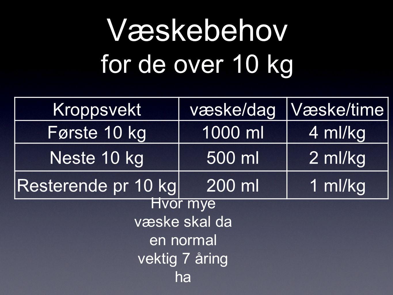 Væskebehov for de over 10 kg Kroppsvektvæske/dagVæske/time Første 10 kg1000 ml4 ml/kg Neste 10 kg500 ml2 ml/kg Resterende pr 10 kg200 ml1 ml/kg Hvor mye væske skal da en normal vektig 7 åring ha