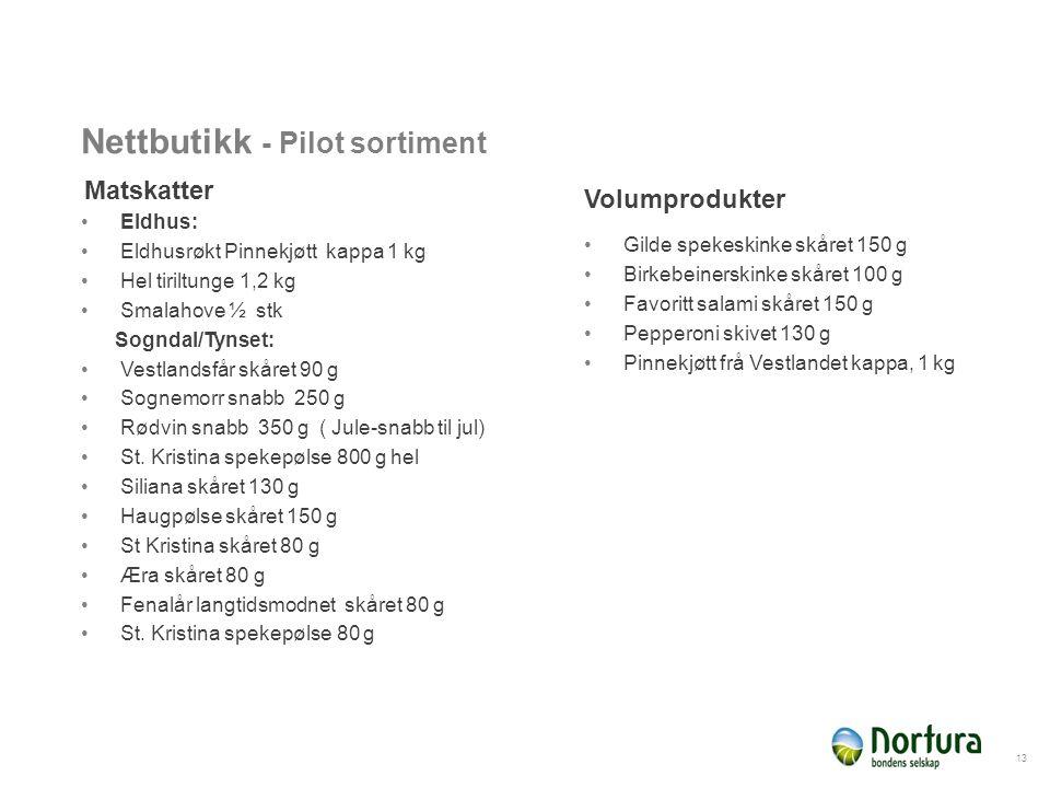 Nettbutikk - Pilot sortiment Matskatter Eldhus: Eldhusrøkt Pinnekjøtt kappa 1 kg Hel tiriltunge 1,2 kg Smalahove ½ stk Sogndal/Tynset: Vestlandsfår sk