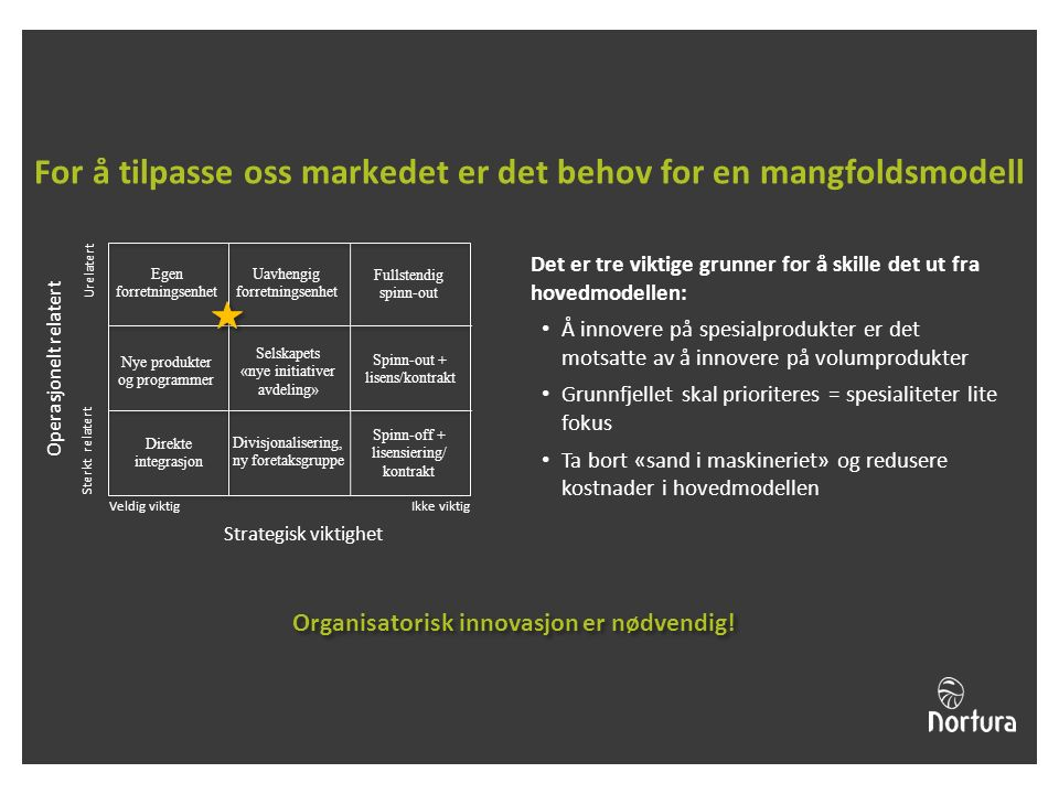Fordeler med egen enhet: Lettere ekstern aksept hos kjedene, spesialforretningene, grossister, Innovasjon N Markerer større fokus og større ambisjoner internt og hos våre eiere Utvikler forretningsmodeller som gir vekst for segmentet Åpner for å ta inn eksterne eiere (våre eiere, andre aktører i Norge og utland) Hvorfor organisatorisk innovasjon.