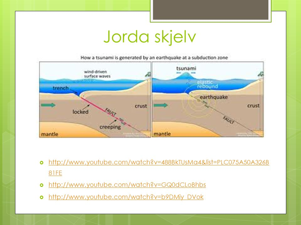 Jorda skjelv  http://www.youtube.com/watch?v=488BkTUsMa4&list=PLC075A50A326B 81FE http://www.youtube.com/watch?v=488BkTUsMa4&list=PLC075A50A326B 81FE