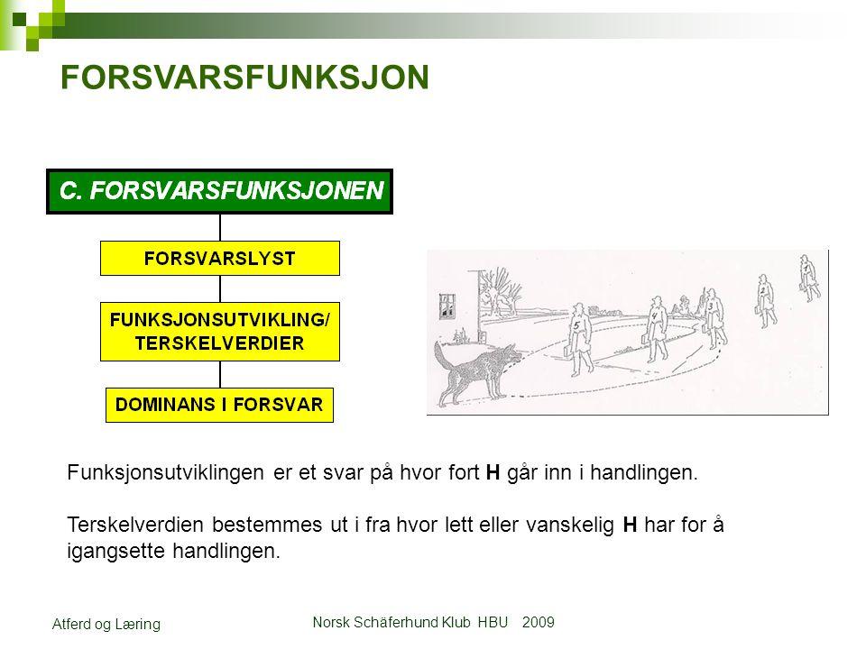 Norsk Schäferhund Klub HBU 2009 Atferd og Læring FORSVARSFUNKSJON Funksjonsutviklingen er et svar på hvor fort H går inn i handlingen.