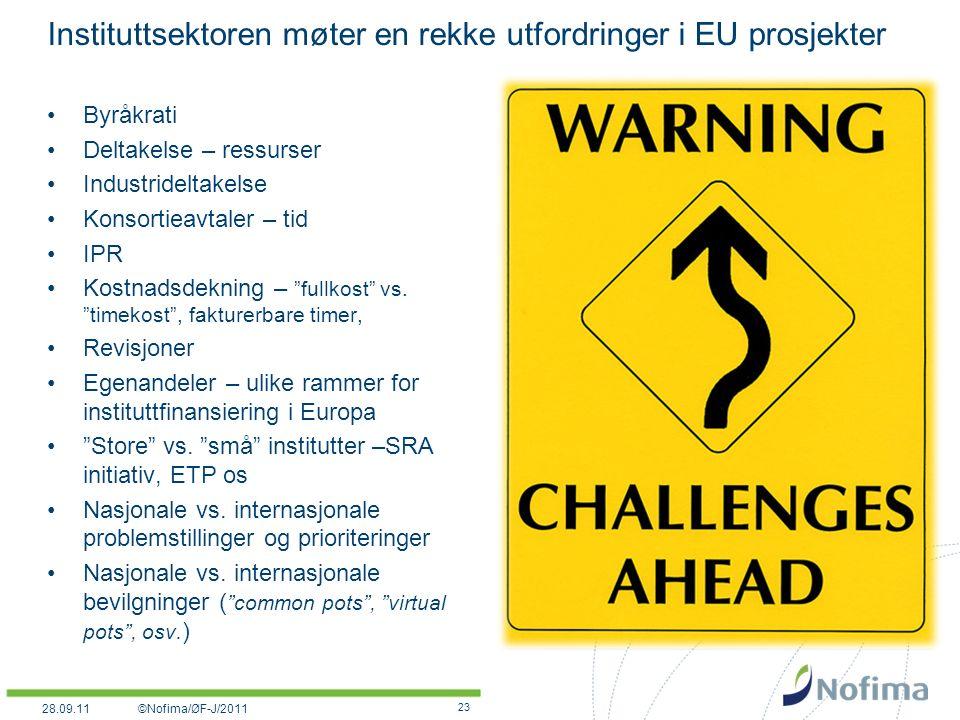 Instituttsektoren møter en rekke utfordringer i EU prosjekter Byråkrati Deltakelse – ressurser Industrideltakelse Konsortieavtaler – tid IPR Kostnadsdekning – fullkost vs.