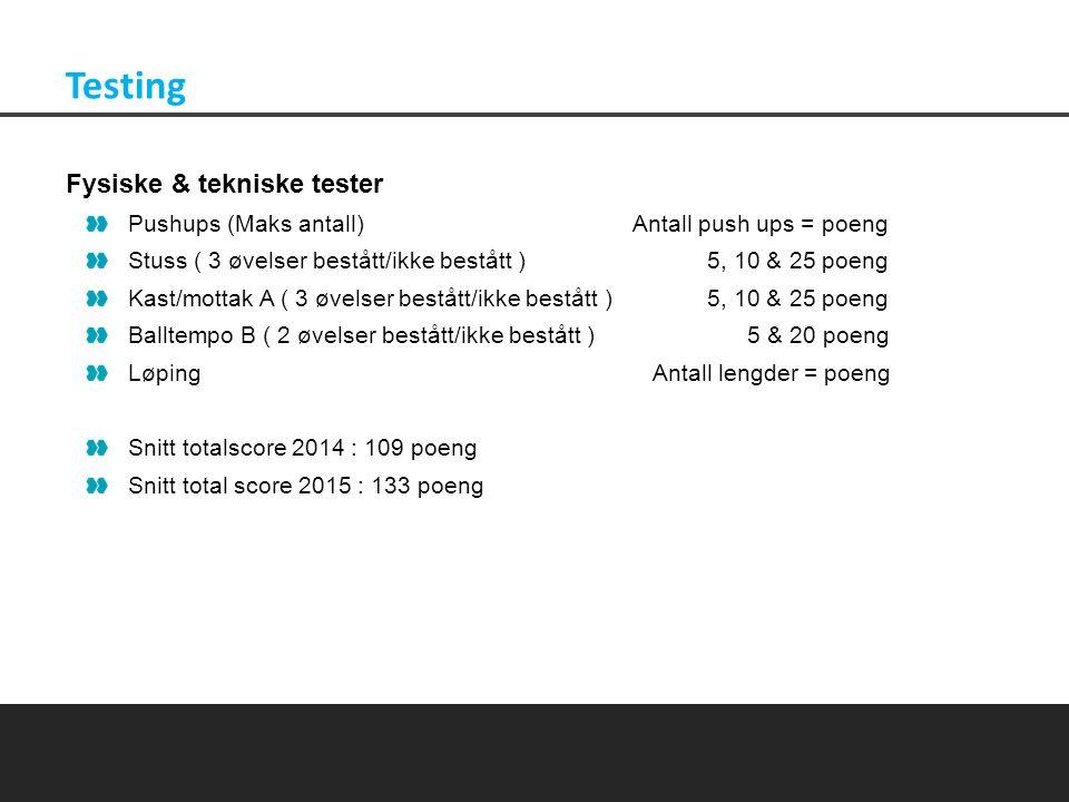 Testing Fysiske & tekniske tester Pushups (Maks antall) Antall push ups = poeng Stuss ( 3 øvelser bestått/ikke bestått ) 5, 10 & 25 poeng Kast/mottak A ( 3 øvelser bestått/ikke bestått )5, 10 & 25 poeng Balltempo B ( 2 øvelser bestått/ikke bestått ) 5 & 20 poeng Løping Antall lengder = poeng Snitt totalscore 2014 : 109 poeng Snitt total score 2015 : 133 poeng