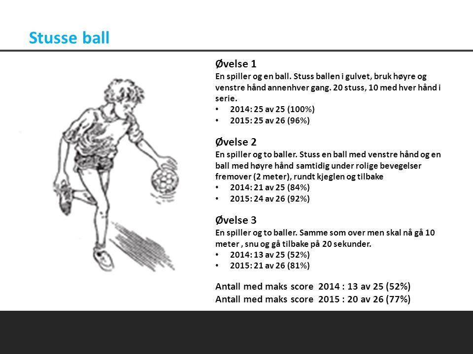 Stusse ball Øvelse 1 En spiller og en ball.
