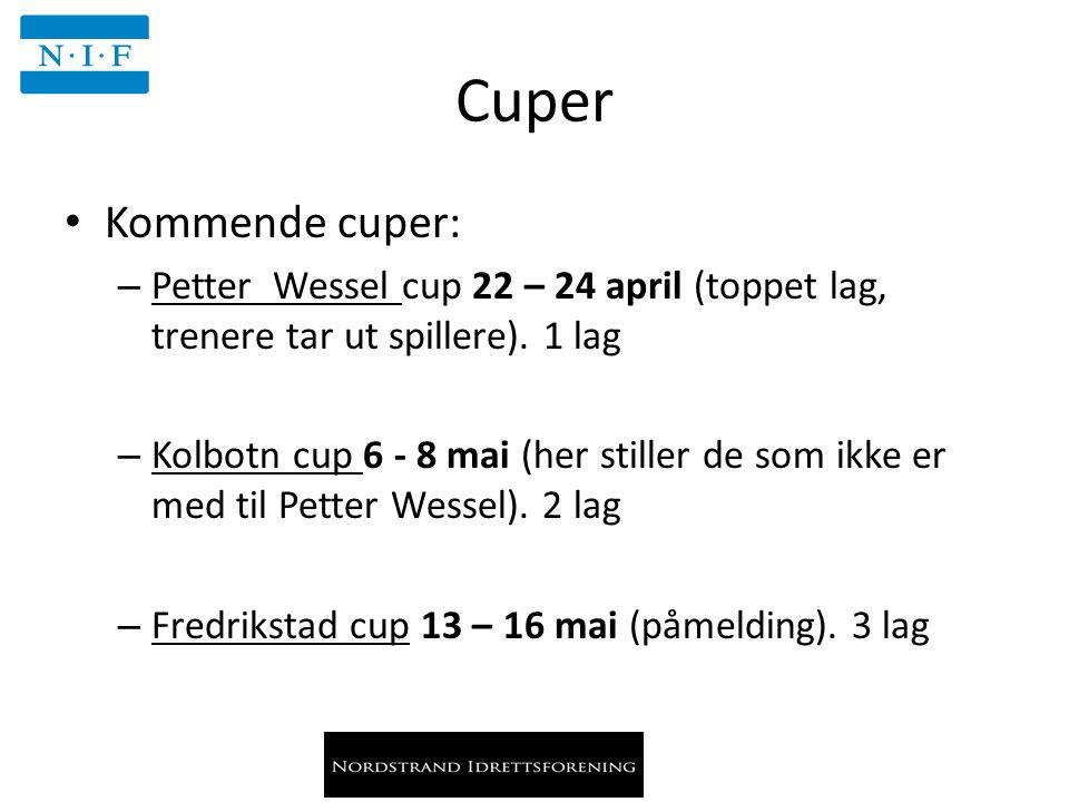 Cuper Kommende cuper: – Petter Wessel cup 22 – 24 april (toppet lag, trenere tar ut spillere).