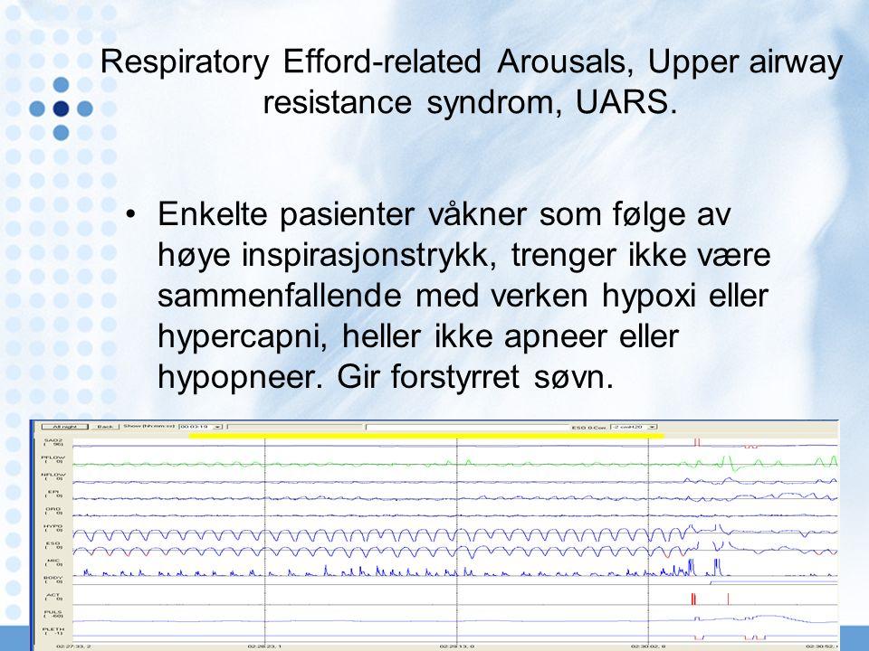 Oppvåkninger Hypoxi, hypercapni og / eller økt luftmotstand gir i sum ventilasjons-anstrengelse som trigger oppvåkninger.