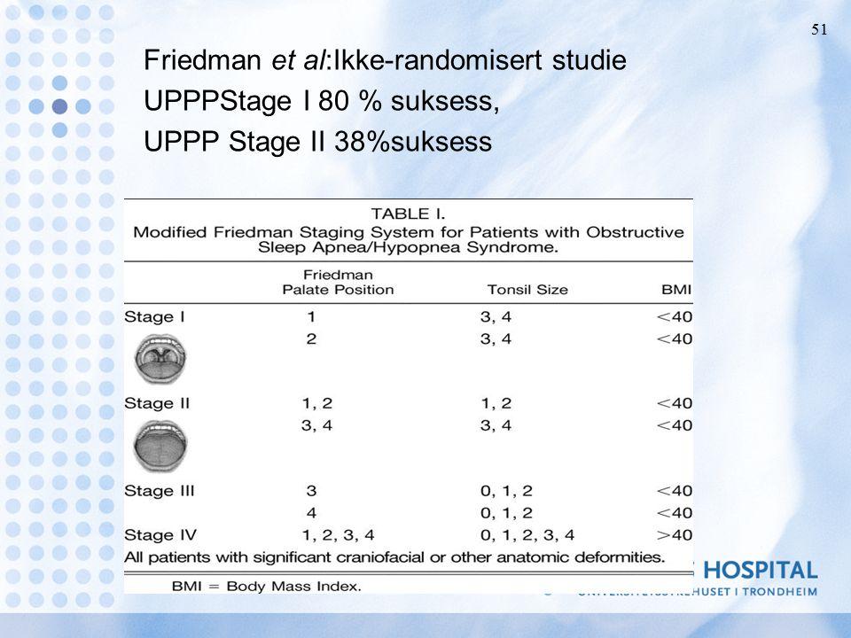 50 Klinisk vurdering Friedman et al utviklet et stagingsystem
