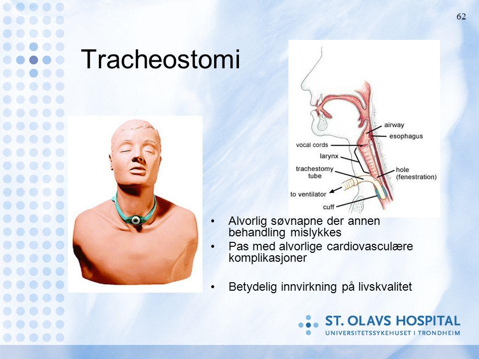 61 Hyoid suspensjon Fremføring av os hyoid (tungebenet) Ofte i tilslutning til andre inngrep Obs fare for skade av n.recurrens, stemmebånd, svelgvansker Luftstrømmotstand proporsjonal med lengden av luftvei