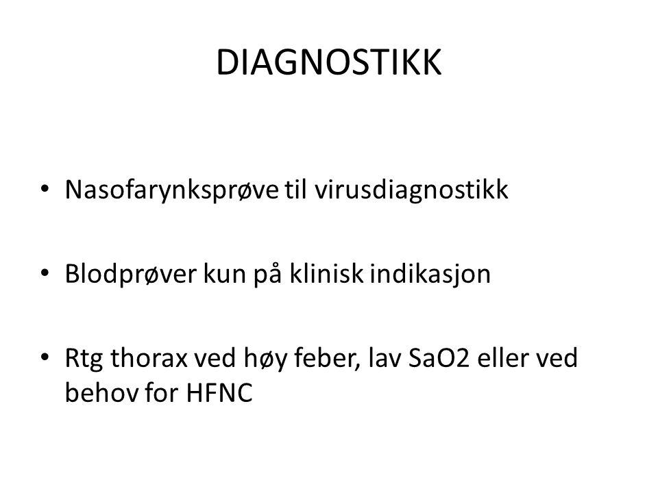DIAGNOSTIKK Nasofarynksprøve til virusdiagnostikk Blodprøver kun på klinisk indikasjon Rtg thorax ved høy feber, lav SaO2 eller ved behov for HFNC