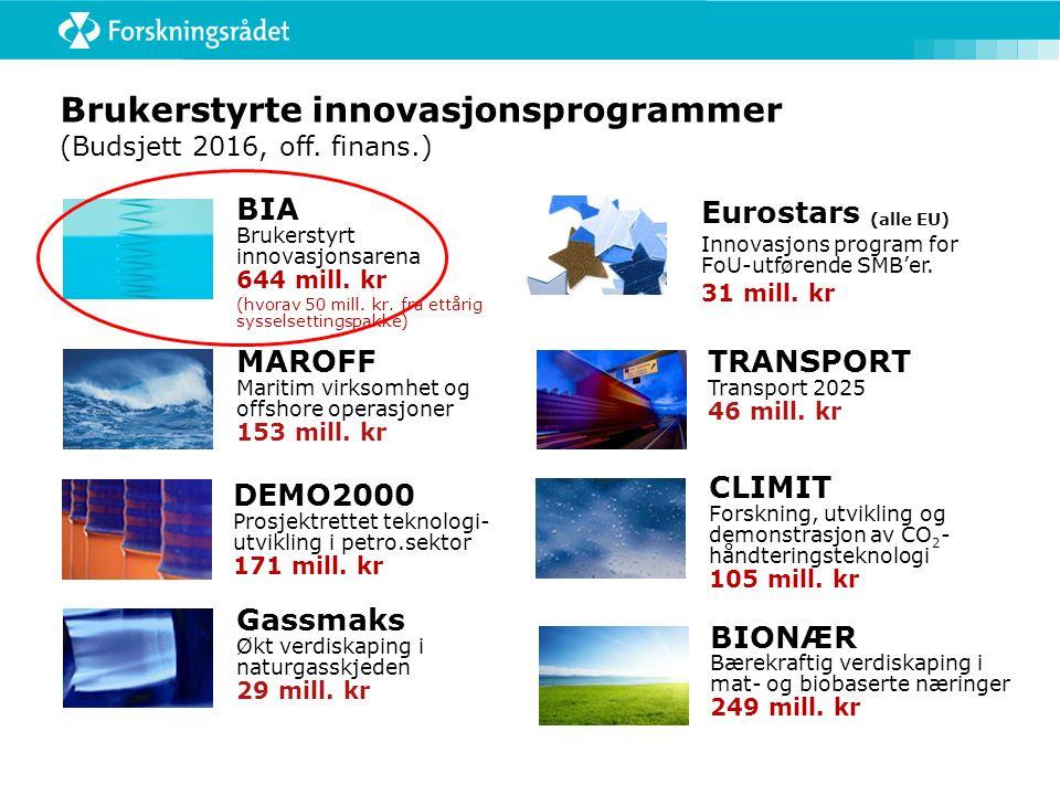 Brukerstyrte innovasjonsprogrammer (Budsjett 2016, off. finans.) BIONÆR Bærekraftig verdiskaping i mat- og biobaserte næringer 249 mill. kr TRANSPORT