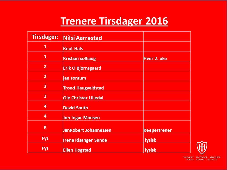 Trenere Tirsdager 2016 Tirsdager: Nilsi Aarrestad 1 Knut Hals 1 Kristian solhaugHver 2.