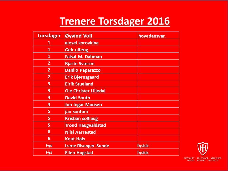 Trenere Torsdager 2016 Torsdager Øyvind Voll hovedansvar.
