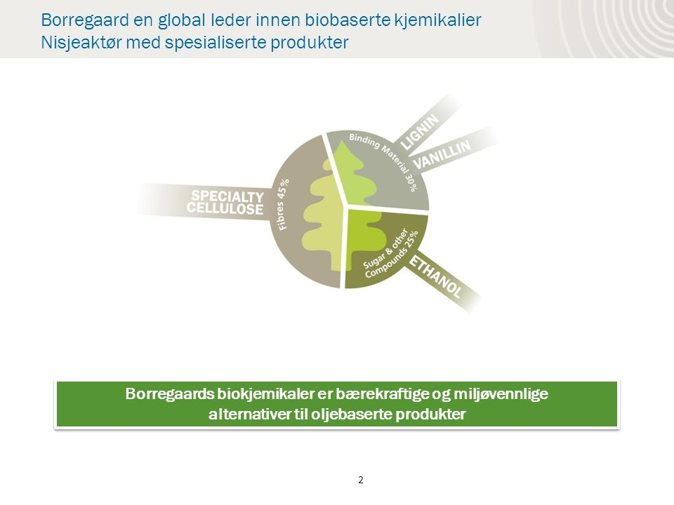 Borregaard en global leder innen biobaserte kjemikalier Nisjeaktør med spesialiserte produkter Borregaards biokjemikaler er bærekraftige og miljøvennlige alternativer til oljebaserte produkter Borregaards biokjemikaler er bærekraftige og miljøvennlige alternativer til oljebaserte produkter 2
