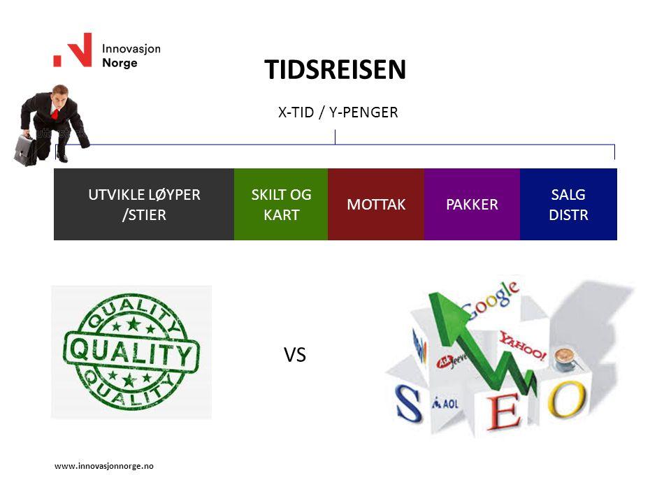 www.innovasjonnorge.no TIDSREISEN UTVIKLE LØYPER /STIER SKILT OG KART MOTTAKPAKKER SALG DISTR VS X-TID / Y-PENGER
