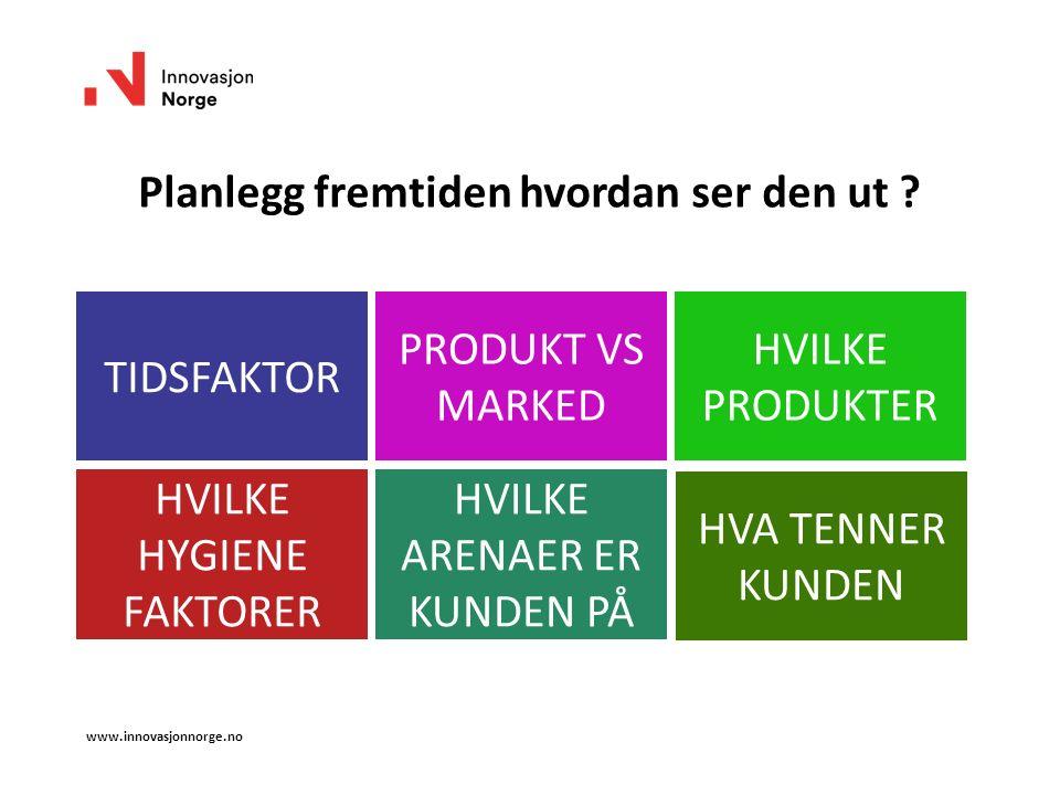 www.innovasjonnorge.no Planlegg fremtiden hvordan ser den ut ? TIDSFAKTOR PRODUKT VS MARKED HVILKE PRODUKTER HVILKE HYGIENE FAKTORER HVILKE ARENAER ER