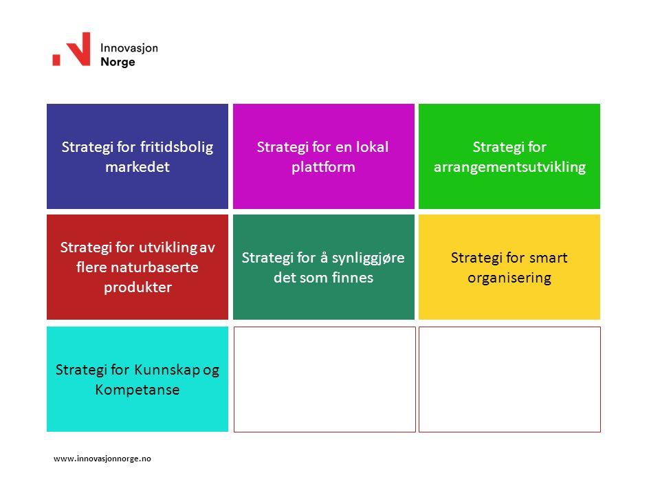 www.innovasjonnorge.no Strategi for fritidsbolig markedet Strategi for en lokal plattform Strategi for arrangementsutvikling Strategi for utvikling av