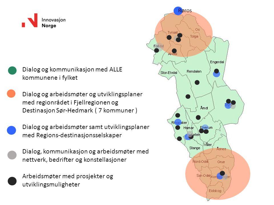 www.innovasjonnorge.no Dialog og kommunikasjon med ALLE kommunene i fylket Dialog og arbeidsmøter og utviklingsplaner med regionrådet i Fjellregionen