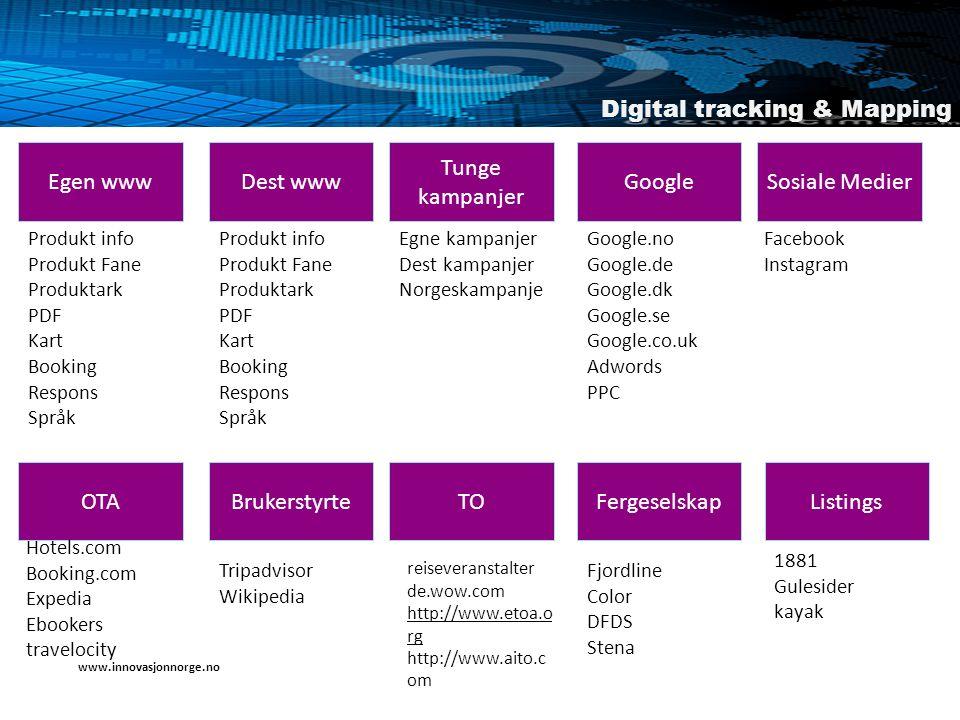 www.innovasjonnorge.no Digital tracking & Mapping Egen www Produkt info Produkt Fane Produktark PDF Kart Booking Respons Språk Dest www Produkt info P