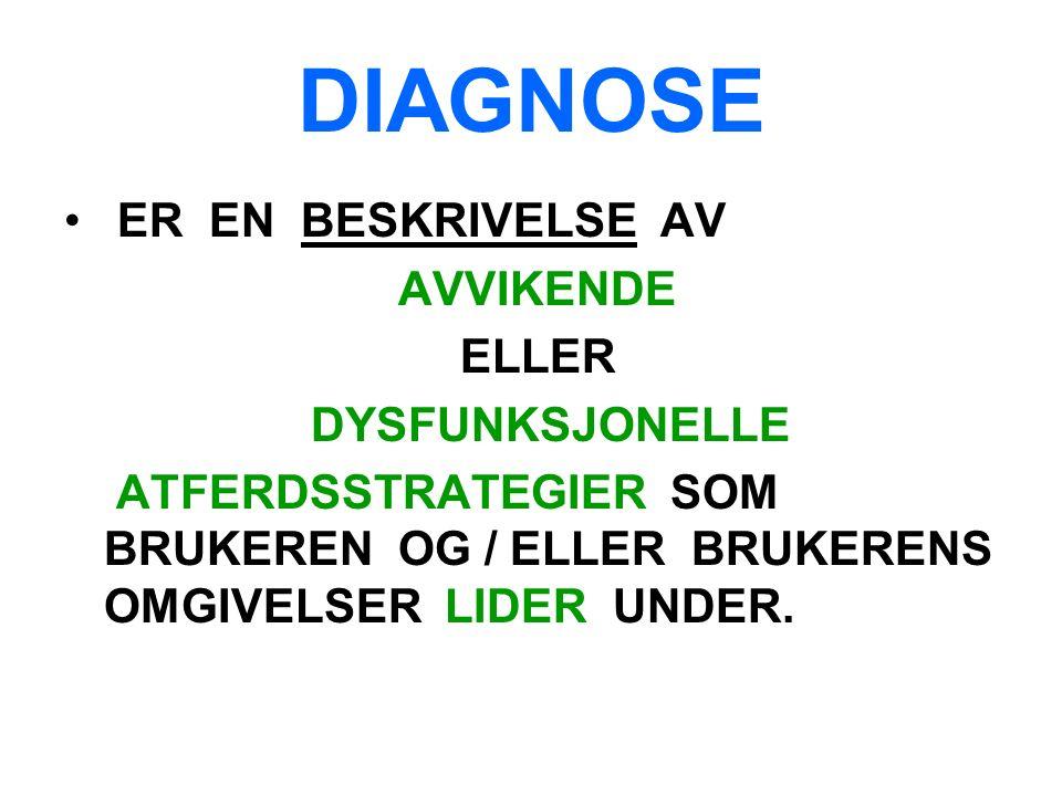 DIAGNOSE ER EN BESKRIVELSE AV AVVIKENDE ELLER DYSFUNKSJONELLE ATFERDSSTRATEGIER SOM BRUKEREN OG / ELLER BRUKERENS OMGIVELSER LIDER UNDER.