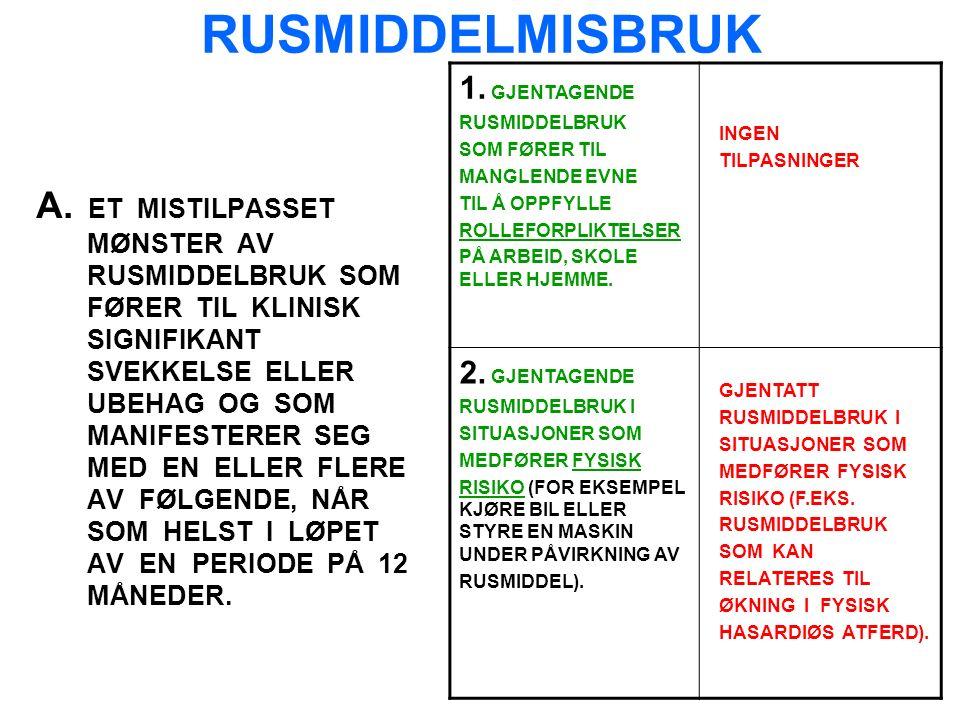 RUSMIDDELMISBRUK A.