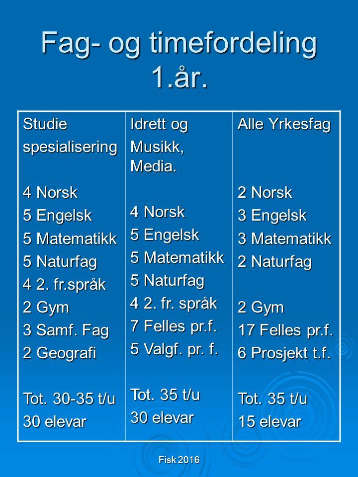 Fisk 2016 Fag- og timefordeling 1.år.