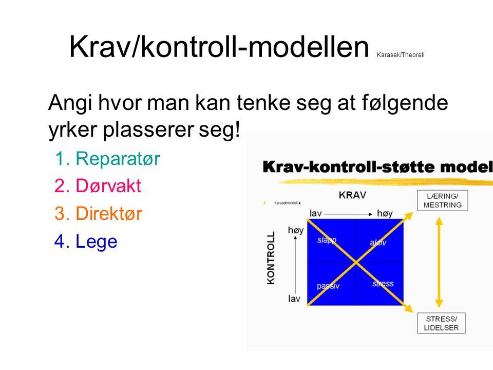 Krav/kontroll-modellen Karasek/Theorell Angi hvor man kan tenke seg at følgende yrker plasserer seg! 1. Reparatør 2. Dørvakt 3. Direktør 4. Lege