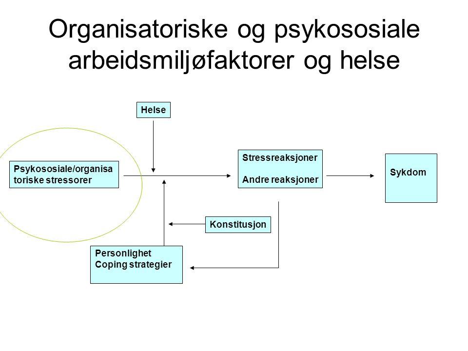 Organisatoriske og psykososiale arbeidsmiljøfaktorer og helse Psykososiale/organisa toriske stressorer Helse Personlighet Coping strategier Stressreaksjoner Andre reaksjoner Sykdom Konstitusjon
