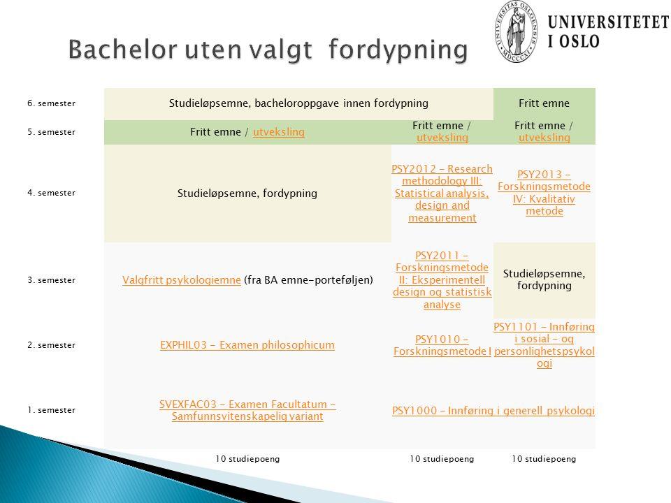 6. semester Studieløpsemne, bacheloroppgave innen fordypningFritt emne 5.